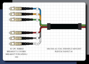 Custom Configuration Tool